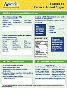 Splenda Professional – Patient 3 Steps to Reduce Added Sugar